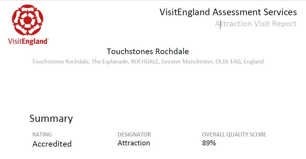 Visit%20England%20Attraction%20Visit%20Report%20July%202019